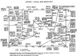 ARPAnet, the predecessor to the internet, in 1977 (click for full size)